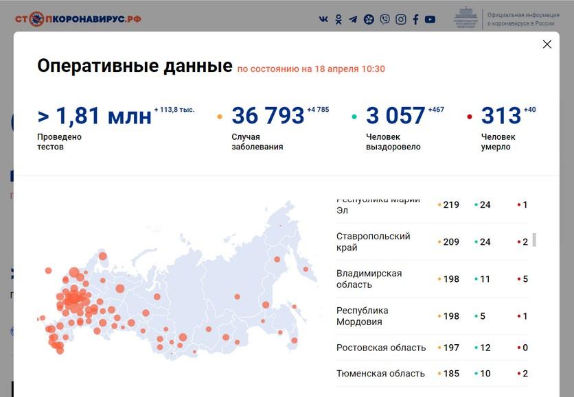 statistika koronavirus 18 04