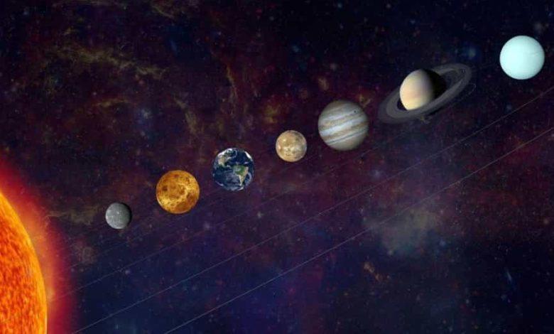 парад планет,парад планет 4 июля 2020 года,полный парад планет,