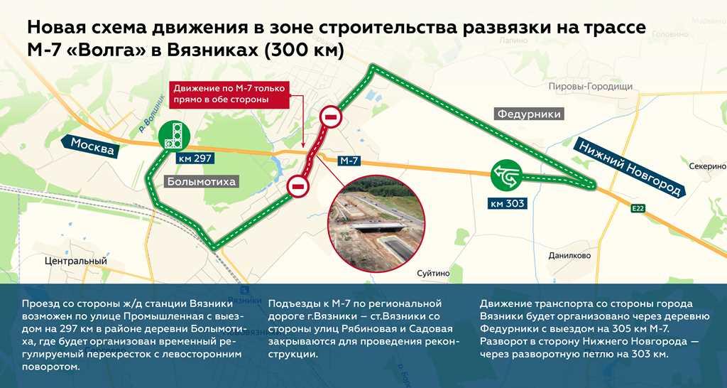 схема движения Вязники М-7 300 км,