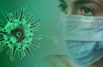 коронавирус, ковид, коронавирусная инфекция, COVID-19